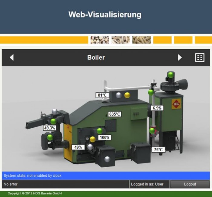 Web visualiserng